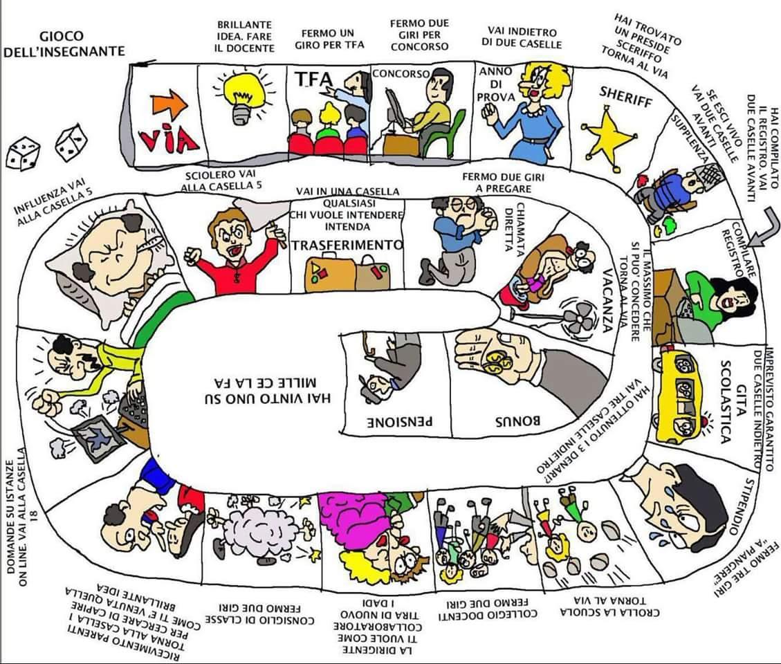 Il nuovo gioco dell oca cisl scuola liguria for Gioco dell oca da stampare e colorare